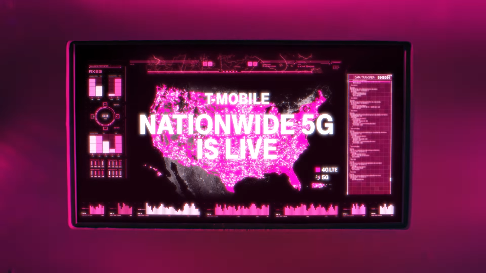 T-Mobile turns on low-band 5G, reaching more than 200 million people