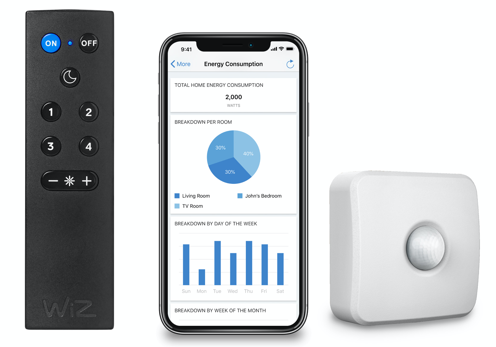 Wiz, Philips Hue's sister company, announces remote and motion sensor for its Wi-Fi lights