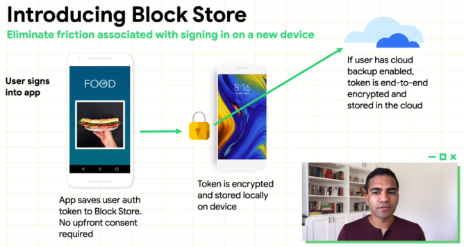 Android could soon have iOS-style seamless app logins when switching to a new phone - RapidAPI