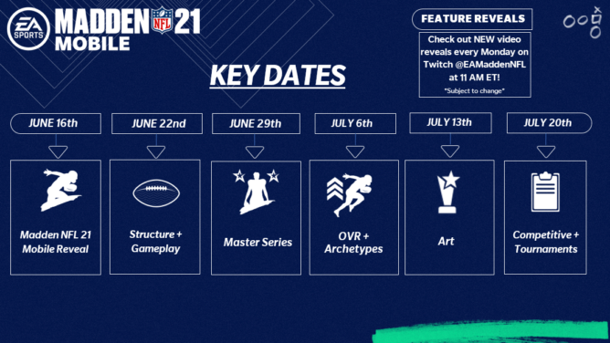 Madden NFL 21 Mobile Football is available on the Play Store a day early 5