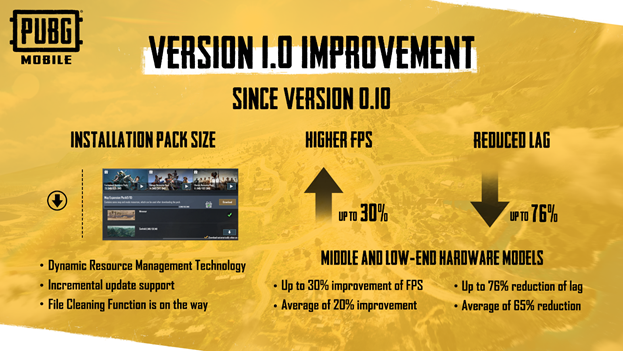 PUBG Mobile 1.0 offers a completely overhauled user experience with improved controls and visuals (APK Download)