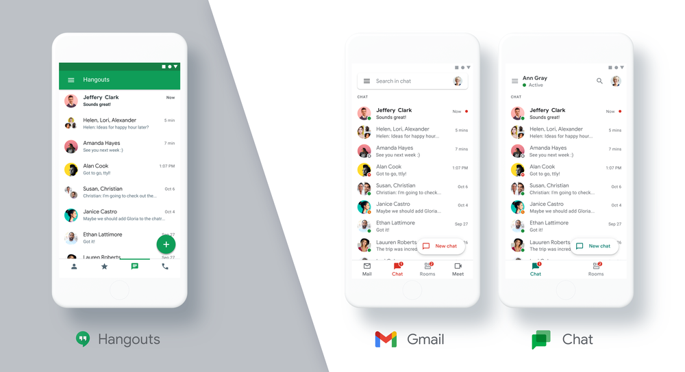 Google to Move Users From Hangouts to Google Chat Early Next Year class=