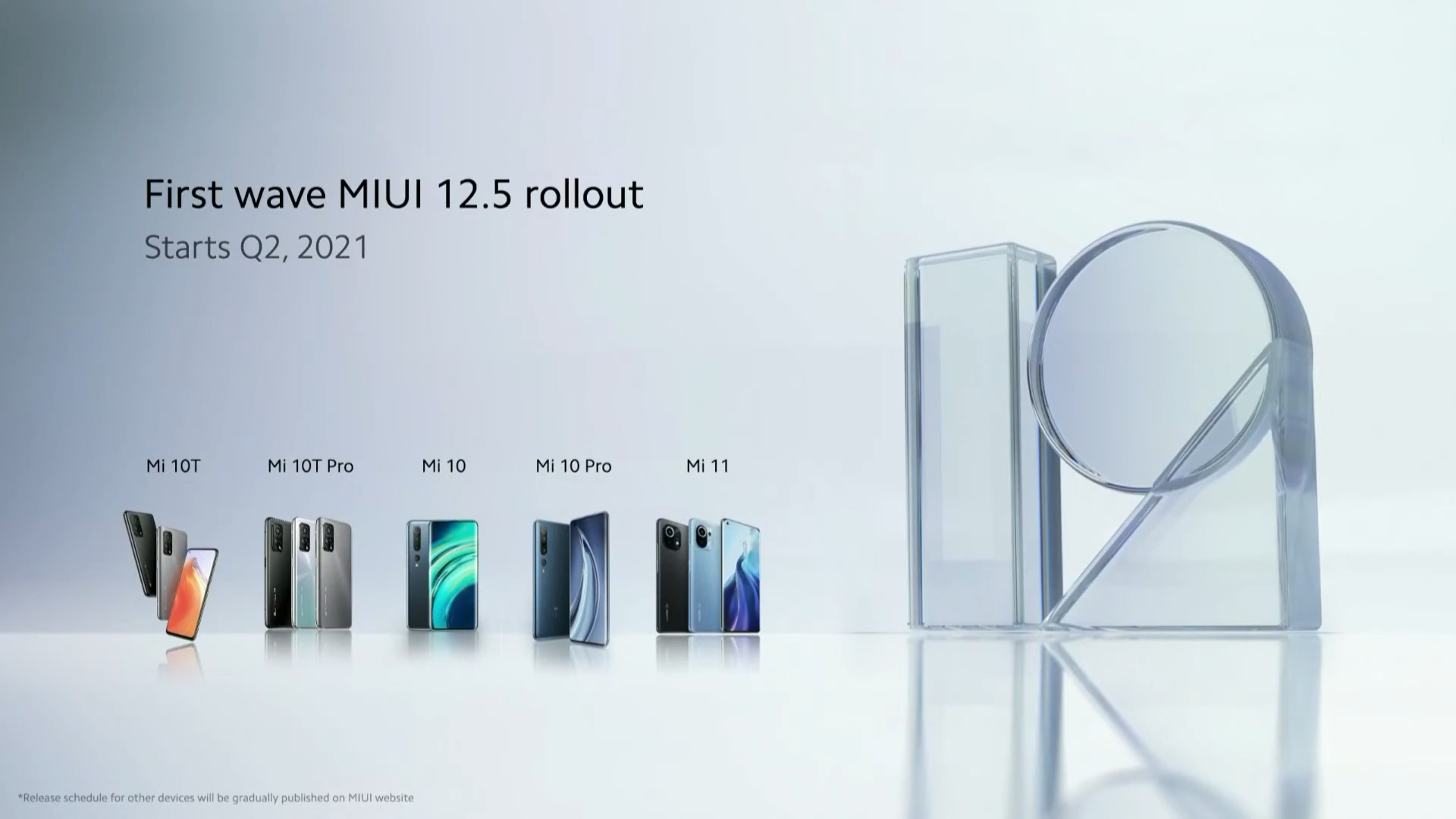 Xiaomi will let you uninstall system apps in MIUI 12.5 — here's when it will come to your phone - Android Police