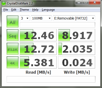 CrystalDiskMark speed test