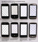 Motorola finger test results