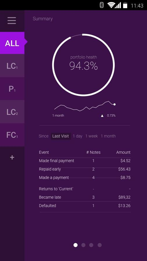 how to become a lender on lending club